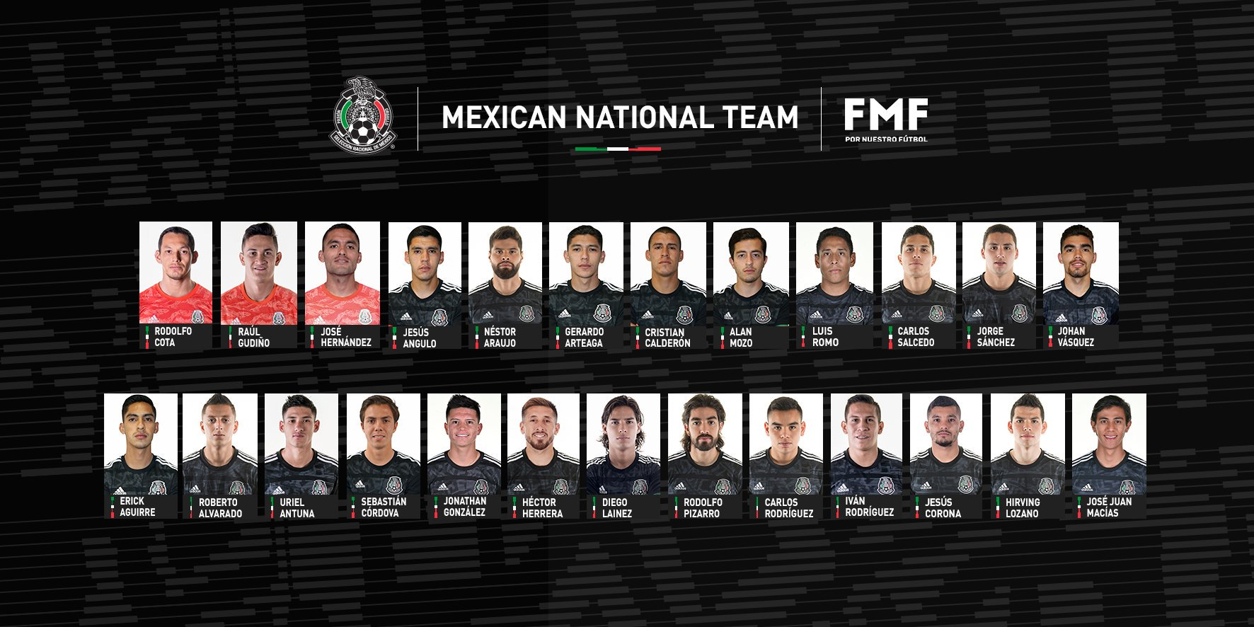 Mexico name 25 players for CONCACAF Nations League openers ...